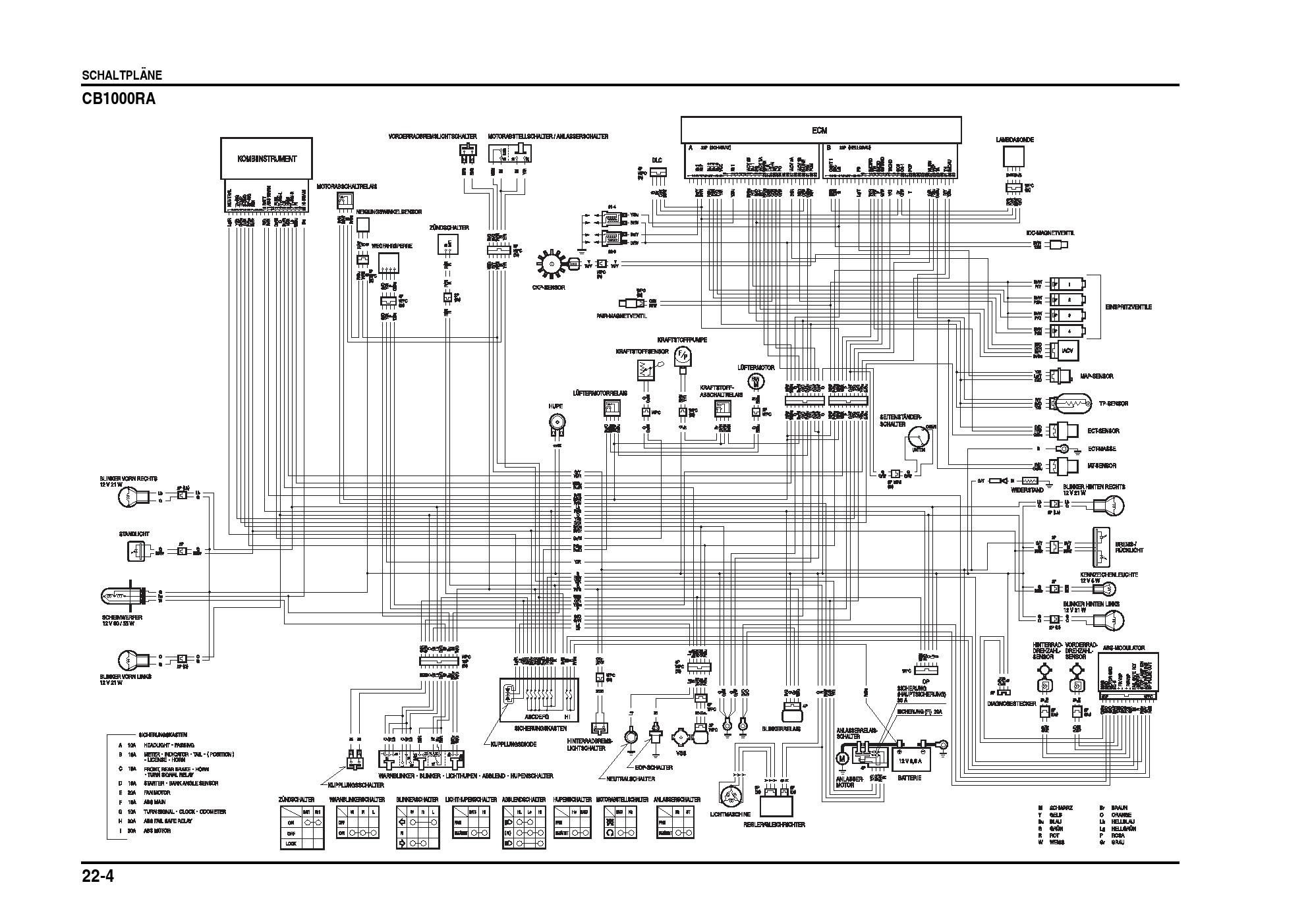 CB1000R wiring diagram