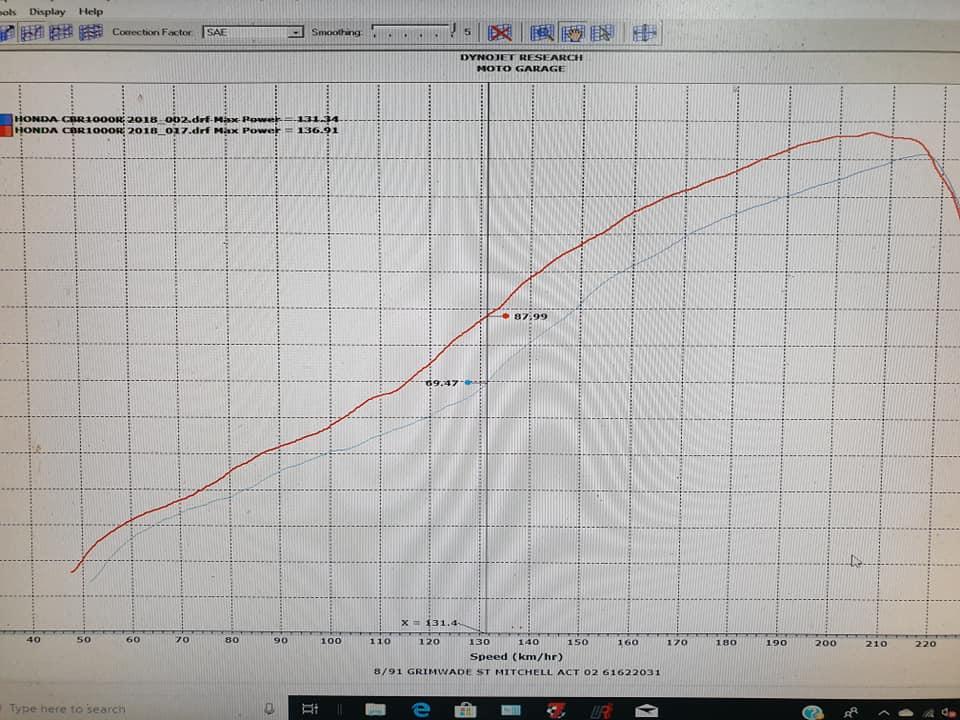 Name:  CB1000R 2018 Dyno Graph (Rapidbike).jpg Views: 74 Size:  97.9 KB